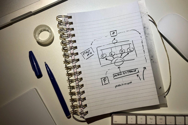 Mental map for Spaarne Gasthuis wayfinding scheme